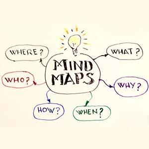 Sơ đồ tư duy (mindmap) là gì?