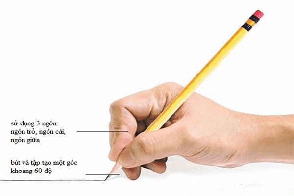 Cầm bút đúng cách
