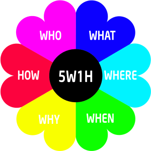 phương pháp 5W-1H